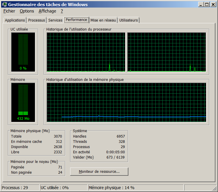 Mon Windows 7 consomme 378 Mo.