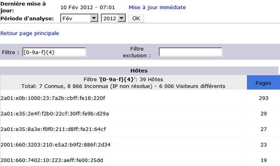 Filtre sur les hôtes IPv6 dans Awstats