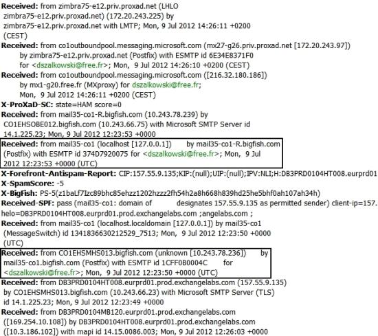 Microsoft Office 365 utilise le serveur d'envoi smtp Postfix !