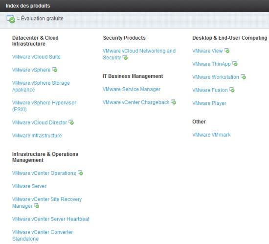 Produits VMware payants et gratuits