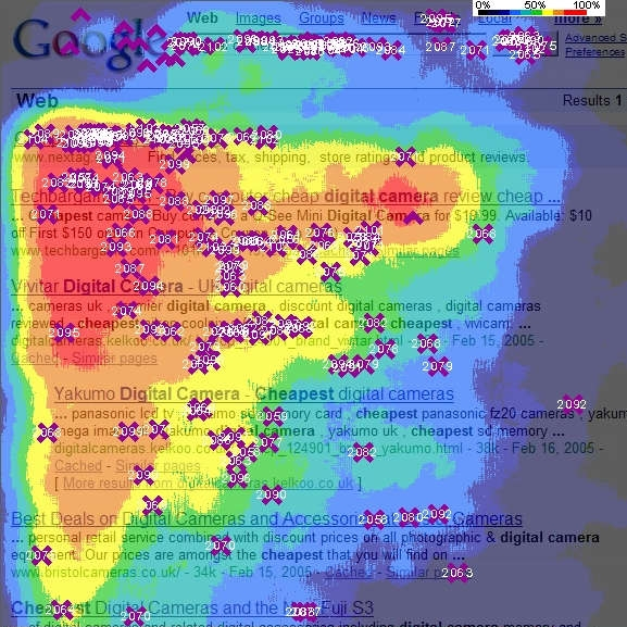 google-eyetracking