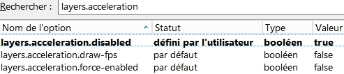 Désactiver l'accélération matérielle dans Firefox / Cyberfox