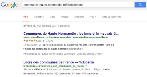SEO : affichage du contenu de la balise TITLE dans les SERP de Google Search