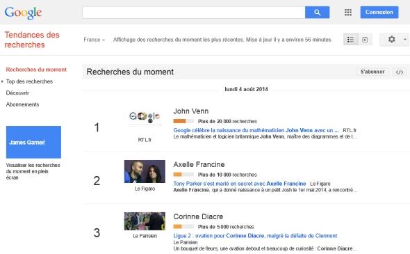 Tendances de recherche du moment fournies par Google Trends