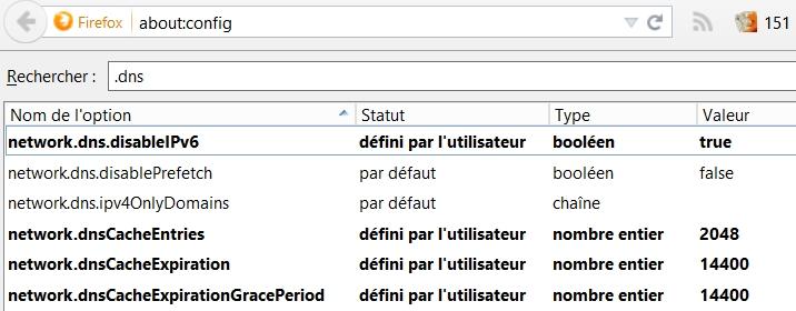 Réglages DNS pour booster Firefox