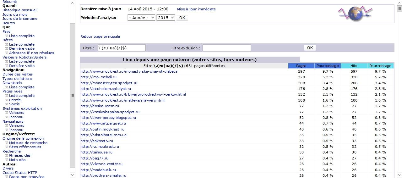 Extraction des sites référenceurs à partir de Awstats