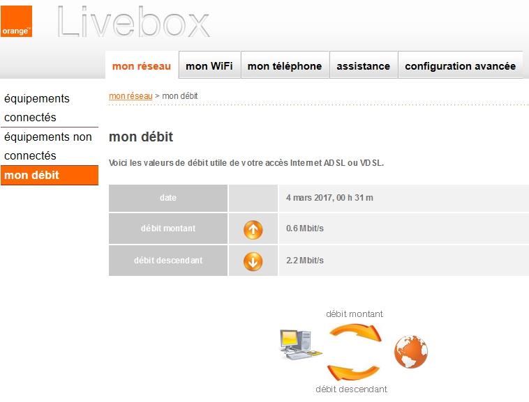 Le débit de votre ligne ADSL mesuré par la Livebox