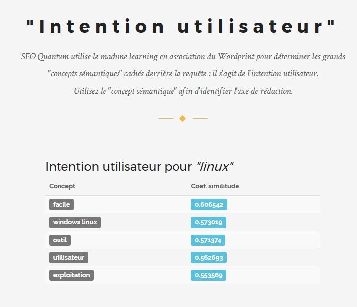L'intention utilisateur