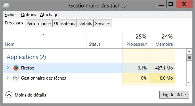 Firefox 54.0 : une consommation mémoire en baisse !