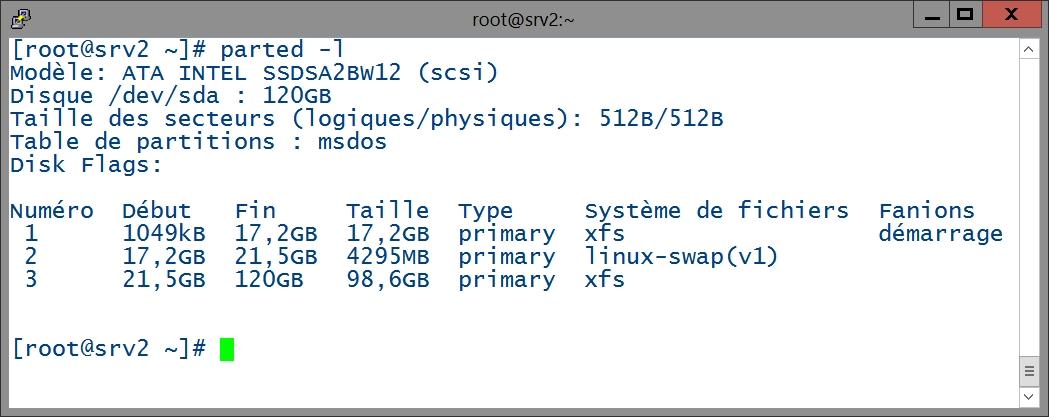 Visualiser les systèmes de fichiers sous Linux