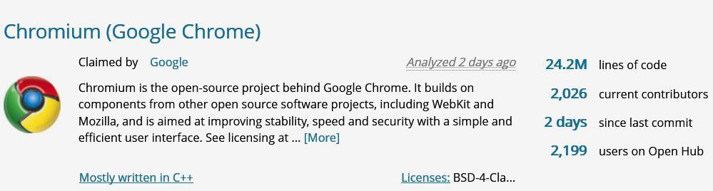 Open Hub > Chromium