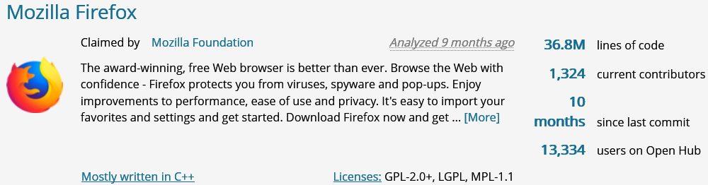 Open Hub > Firefox