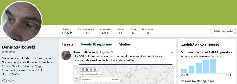Twitter Analytics : voir vos tweets populaires